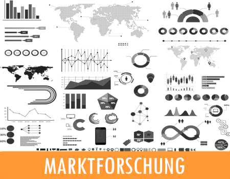 Marktforschung Market Research
